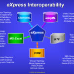 yeXpress_-Interoperabilit