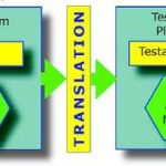 translationsm