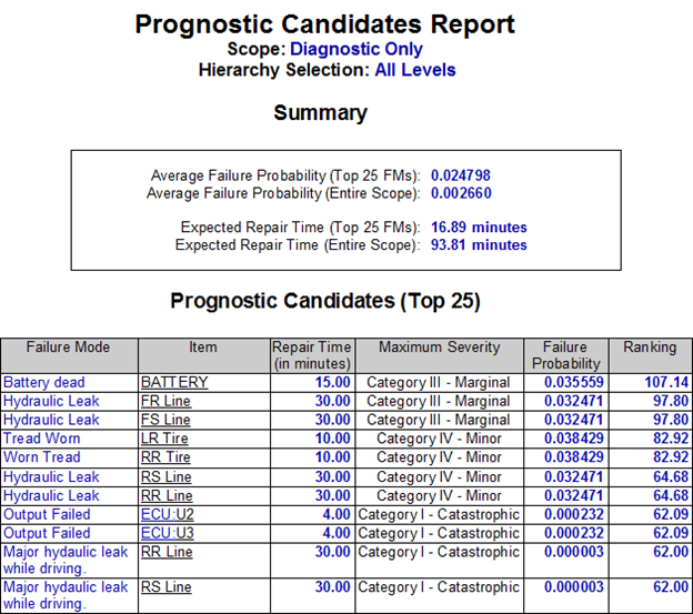 2-2-5-prognostic-candidates-report
