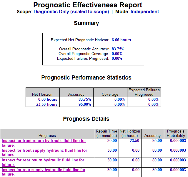 2-2-5-prognostic-effectiveness-report