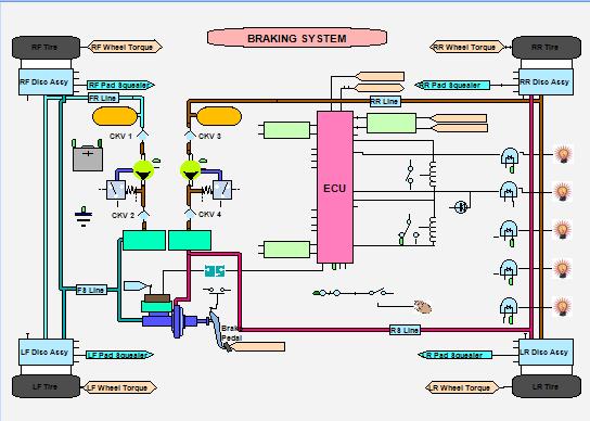 2-4-1-EDV-Model-View 2